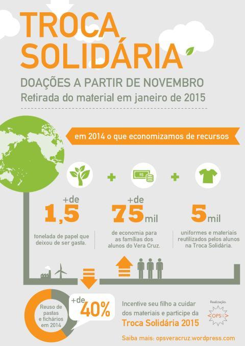 Cartaz troca solidariaLO3-01